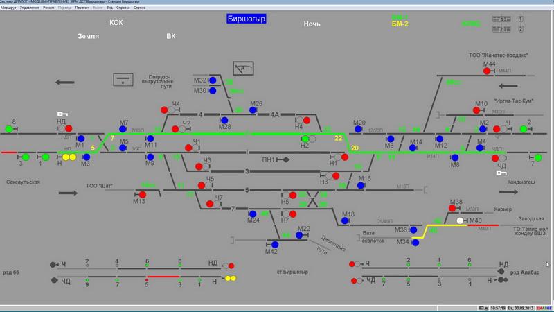 Структурная схема МПЦ «Диалог»